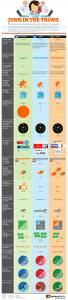 Vorteile WordPress, Drupal und Joomla im Vergleich